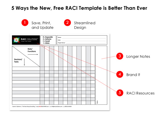 5 Ways the New, Free RACI Template is Better Than Ever