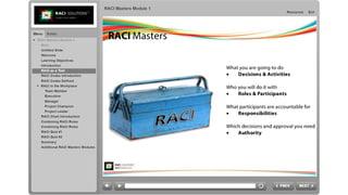 RACI Masters