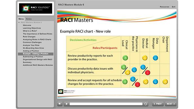 RACI Masters New Role