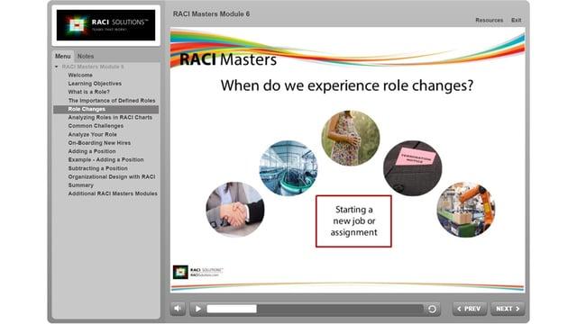 RACI Masters Role Change