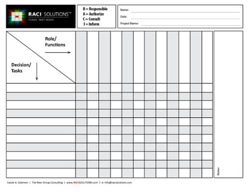 RACI Solutions Free RACI Template
